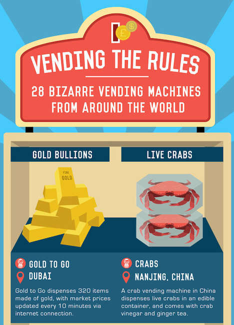 Unusual Dispenser Charts - This Infographic Lists Weird Vending Machines Located Internationally