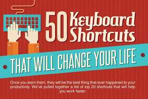 This Infographic Lists the Best Keyboard Shortcuts Across Platforms