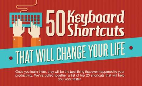 Keyboard Shortcut Charts - This Infographic Lists the Best Keyboard Shortcuts Across Platforms