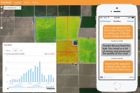 Drought-Averting Water Services - This Water-Tracking Service Helps Farmers Monitor Their Usage