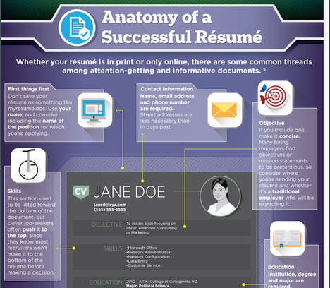 CV Component Charts - DegreeQuery's Infographic Offers Advice on Creating a Successful Resume