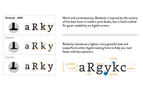Re-Designed Paperwhite E-Readers - Kindle's New Font and Book Layout System Ensures Easier Reading