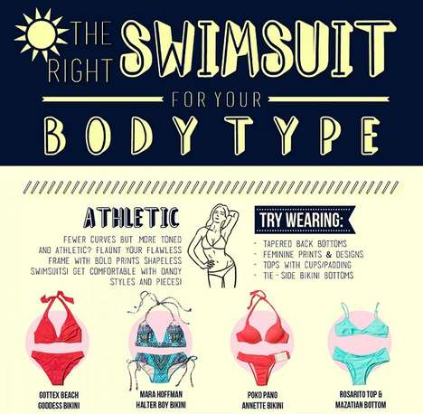 Body-Conscious Swimsuit Guides - This Infographic Offers Bathing Suit Suggestions Based on Body Type