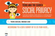 Social Privacy Infographics