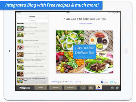 Low-Carb Diet Apps - KetoDiet Supplies Recipes & Resources for a Ketogenic or Paleo Diet