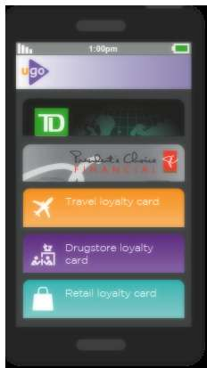 Smartphone Loyalty Card Wallets - The UGO Mobile Wallet Holds Your Credit and Store Cards Digitally