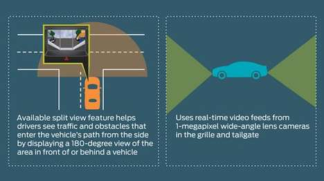 Corner-Capturing Car Cameras - Ford's Split View Camera System Helps Drivers See Around Corners