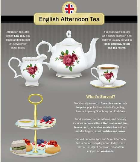 International Tea Time Charts - This Infographic is on Cultural Tea Traditions From Around the Globe
