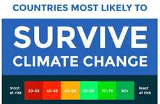 This Climate Change Map Shows the Countries Whose Survival is Threatened