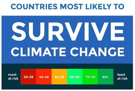 Environmental Risk Charts - This Climate Change Map Shows the Countries Whose Survival is Threatened