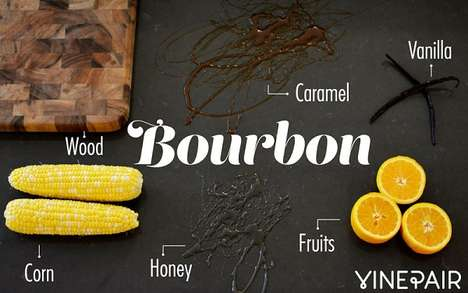 Pictorial Liquor Recipes - These Images Present a Visual of Ingredients Used to Make Popular Spirits