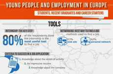 Youth Employment Infographics