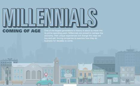 Millennial Influence Charts - This Infographic on Millennials Highlights Their Digital Reliance