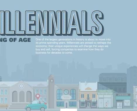 Millennial Influence Charts