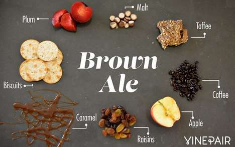 Pictorial Brew Recipes - These Images Present a Visual of Ingredients Used to Make Flavored Beer