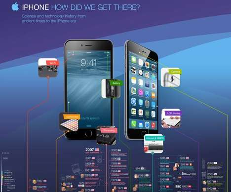 Smartphone Tech Charts - This Infographic Pays Homage to the Predecessors of iPhone Technology