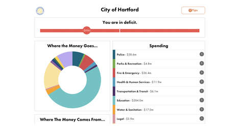 City Budgeting Apps - The 'Balancing Act' App Lets Constituents Help Balance Their City's Finances