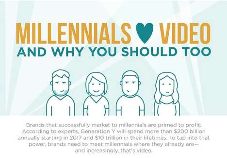 Video Marketing Infographics - This Infographic Traces the Relationship Between Millennials & Video