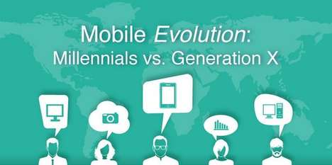 Comparative Mobile Charts - This Chart Compares Mobile Technology Use of Millennials & Generation X