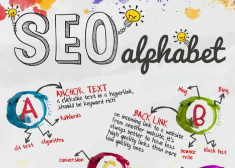Alphabetic SEO Charts - This Infographic Explains the Jargon Behind Search Engine Optimization