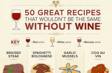 Wine Pairing Posters - This Infrographic Reveals 50 Amazing Food & Wine Pairings to Try
