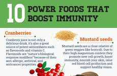 Immunity-Boosting Food Graphs