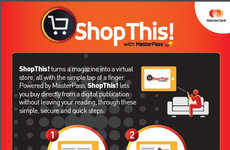 ShopThis! with Masterpass Enables In-Magazine Purchases