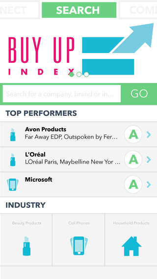 Female-Friendly Workplace Apps - The 'Buy Up Index' Grades Companies on Gender Equality