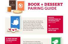 Literary Dessert Graphics