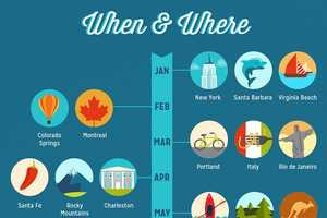 This Infographic Shows Travelers the Best Places & Times to Travel Abroad