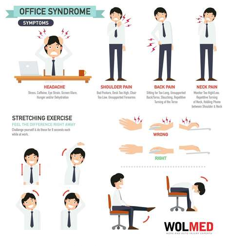 Office Pain Charts - This Infographic Lists Different Work Injuries and Pain-Alleviating Stretches