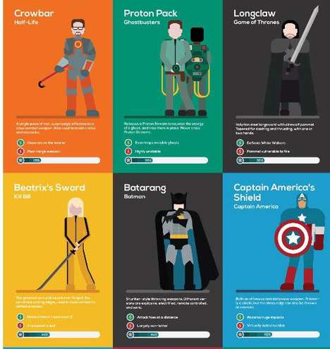 Superhero Weapon Guides - This Infographic Displays 30 Fincational Weapons Used in Popular Movies