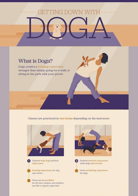 Pet-Practicing Yoga Guides - The 'Doga' Infographic Outlines Playful Poses for Dogs and Owners