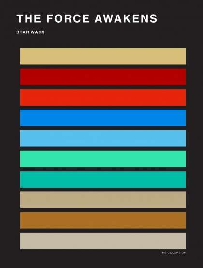 Color-Coded Movie Posters - These Simple Color Schemes Reveal Tones Associated with Star Wars Films