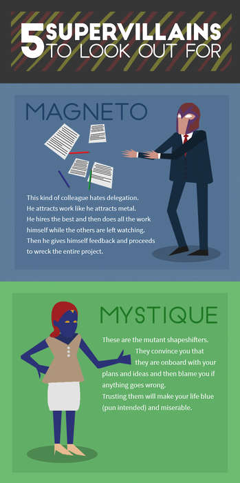 Evil Coworker Guides - This Infographic Depicts Examples of Supervillain Coworkers