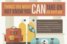 Explanatory Carry-On Charts - This Infographic Explains the Rules For Your Travel Packing List