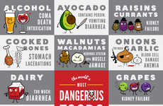 Dog Diet Safety Guides - This Infographic Illustrates Which Foods are Harmful to Your Pet