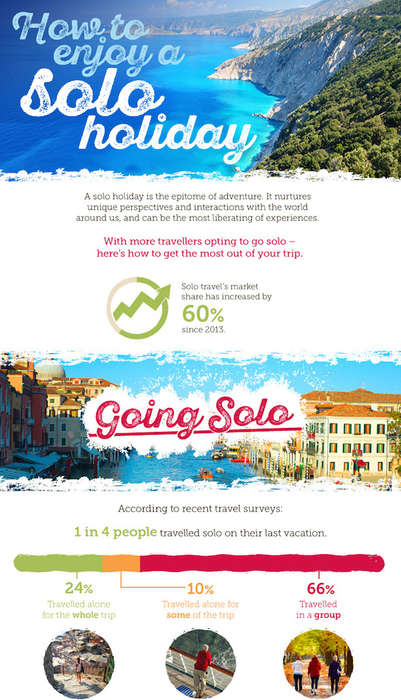 Solo Holiday-Making Guides - This Helpful Infographic Recommends Advice on Travelling Solo
