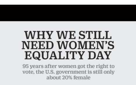 Informative Feminist Infographics - This Infographic Illustrates the Importanc Women's Equality Day