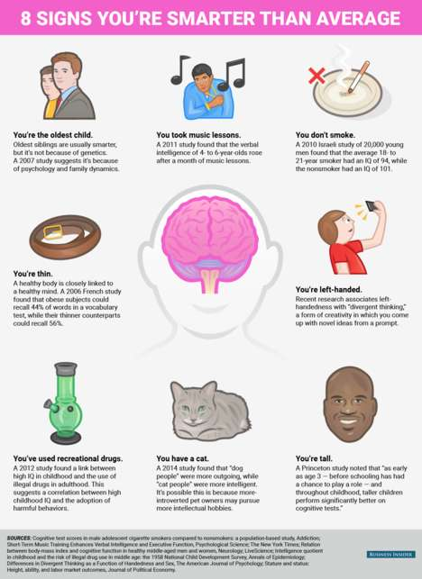 Intelligence-Indicating Charts - This Infographic Lists Signs You Could be Smarter Than Average