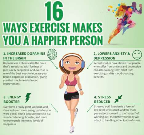 Mood-Boosting Fitness Charts - This Infographic Explores the Link Between Exercise and Happiness