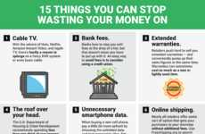 Frugal Financial Guides - This Infographic Lists a Variety of Ways You Can Stop Wasting Money
