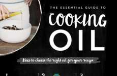 Cooking Oil Charts