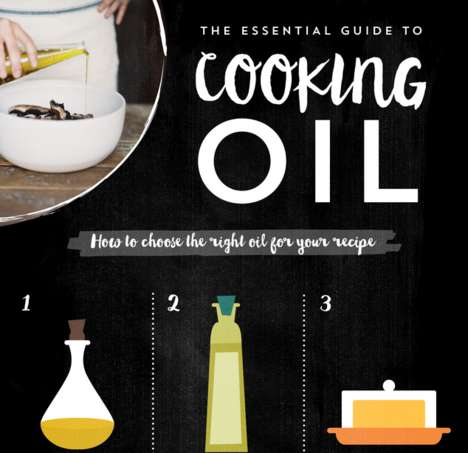 Cooking Oil Charts - This Infographic Explains Which Cooking Oils are Best to Use and When