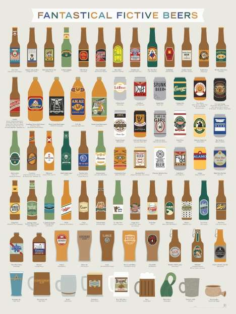 42 Creative Alcohol Infographics - From Wine Pairing Posters to Alcoholic Candy Combination Charts