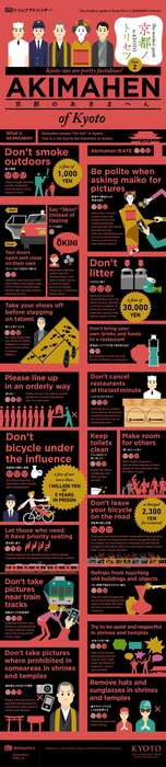 Kyoto Travel Guides - This Simple Infographic Shows the Do's and Don't's of Visiting Kyoto