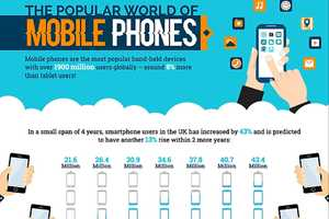 This VoucherBin UK Infographic Depicts Rising Smartphone Use
