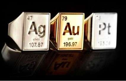 Periodic Table Jewelry