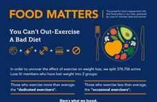 App-Based Health Movements - This Awareness Initiative Shows How a Calorie Counter App Can Help Diet