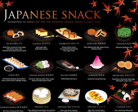 Japanese Snack Guides